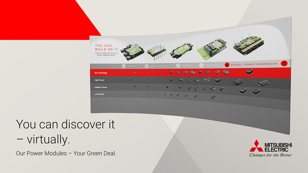 Discover our Digital Product Wall
